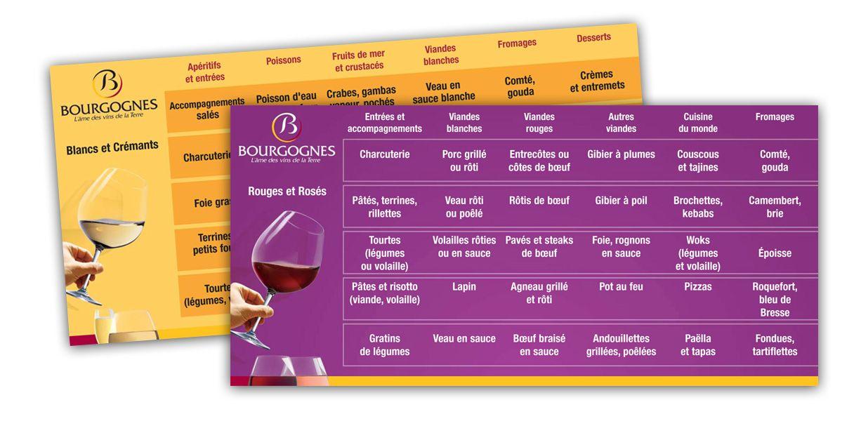 Carte Accord Met Et Vin.Carte Accords Mets Vins Vins De Bourgogne