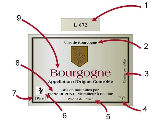 les mentions obligatoires sur l tiquette des vins de bourgogne. Black Bedroom Furniture Sets. Home Design Ideas